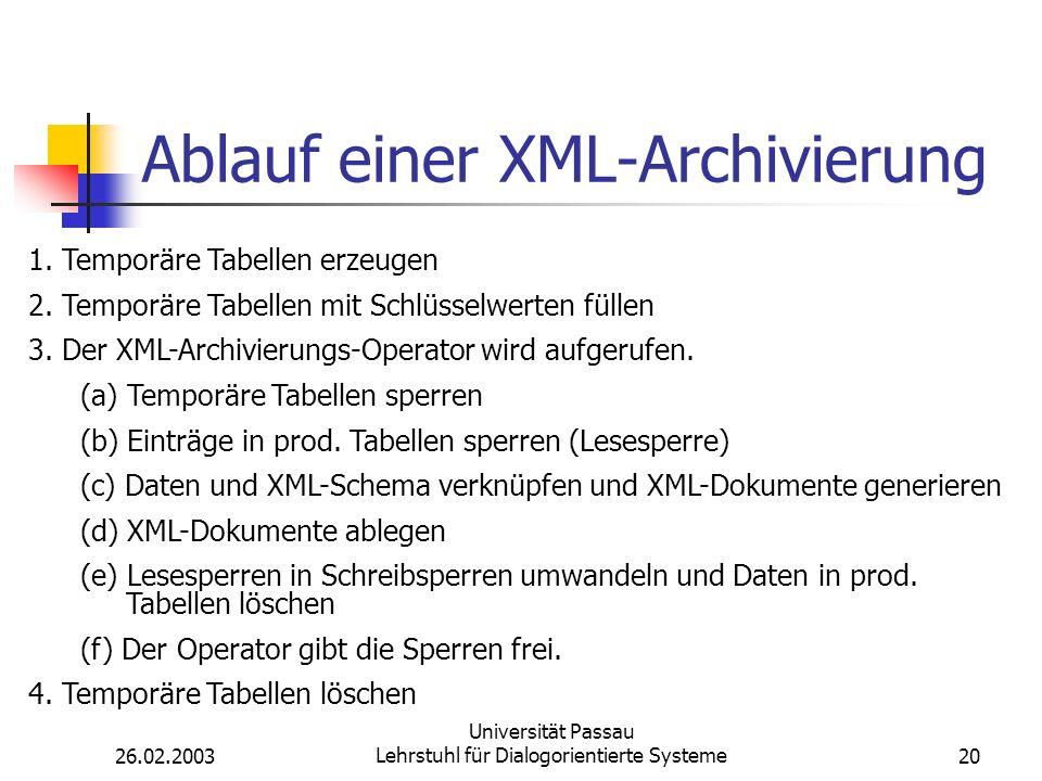 Ablauf einer XML-Archivierung