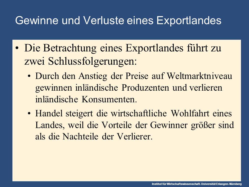 Gewinne und Verluste eines Exportlandes