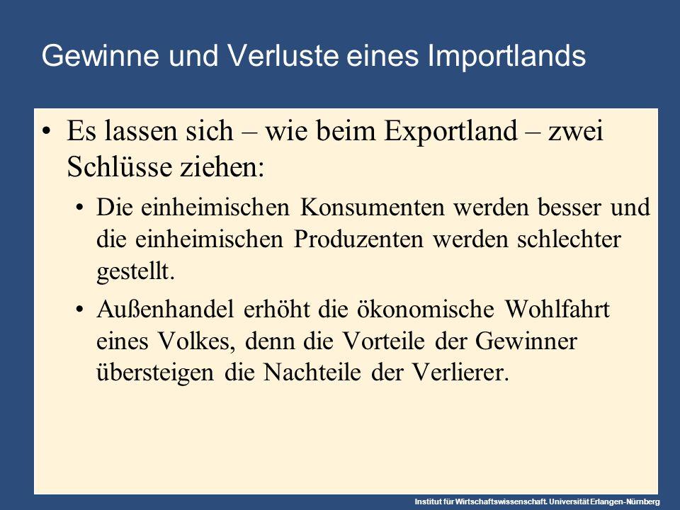 Gewinne und Verluste eines Importlands