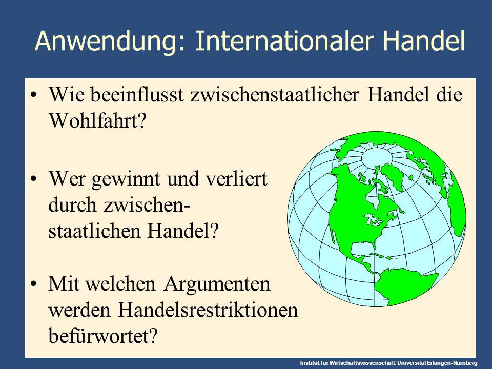 Anwendung: Internationaler Handel