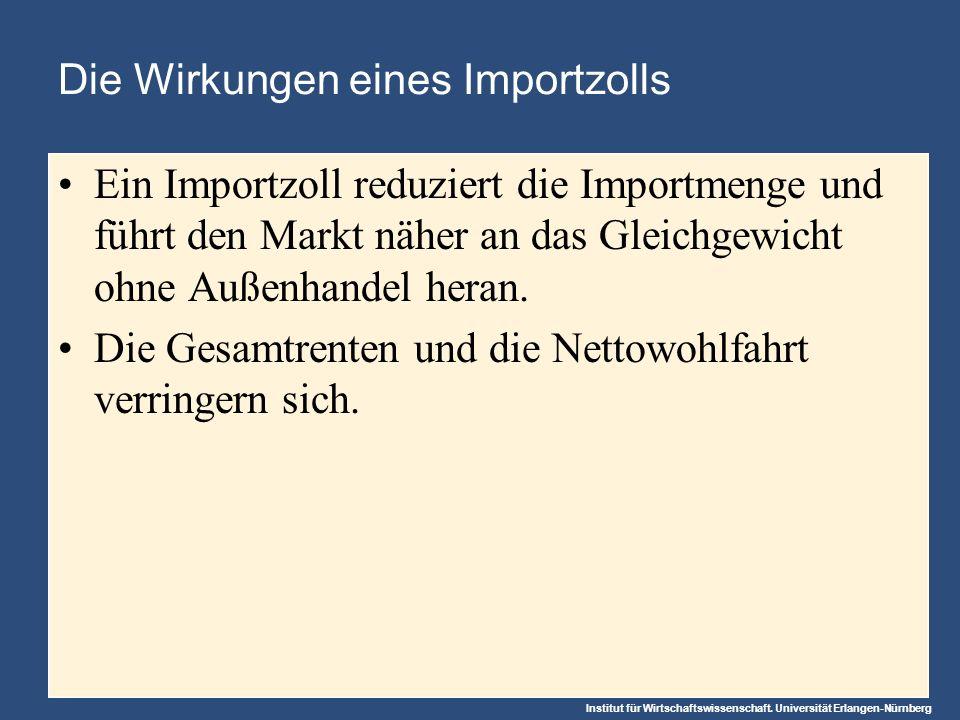 Die Wirkungen eines Importzolls