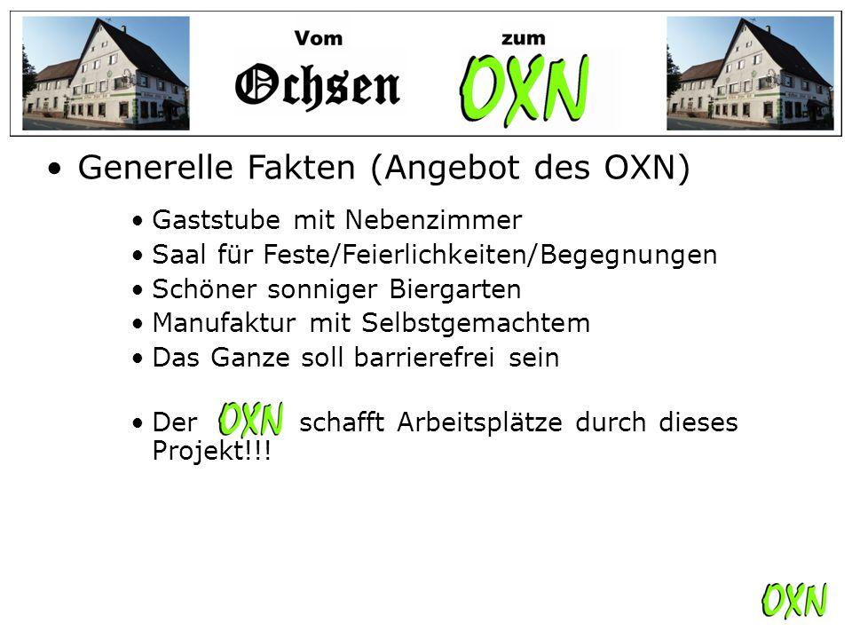 Generelle Fakten (Angebot des OXN)