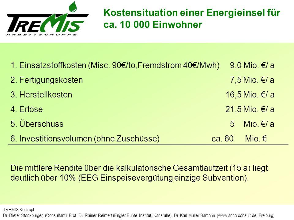 Kostensituation einer Energieinsel für ca. 10 000 Einwohner