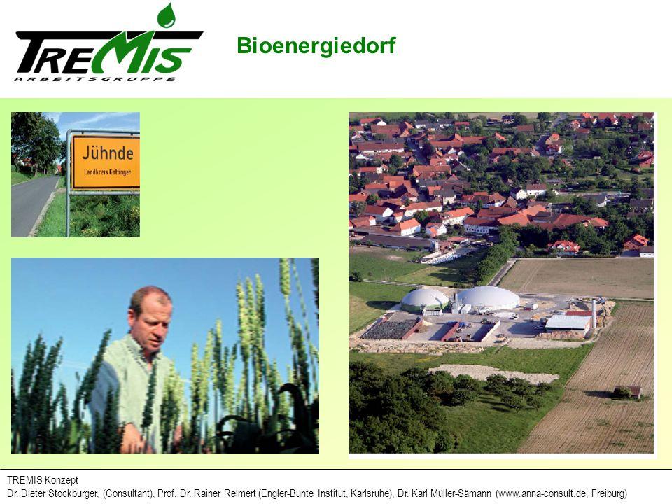 Bioenergiedorf
