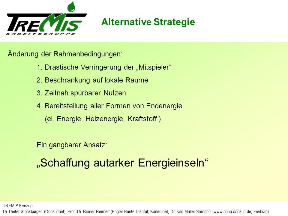 Alternative Strategie