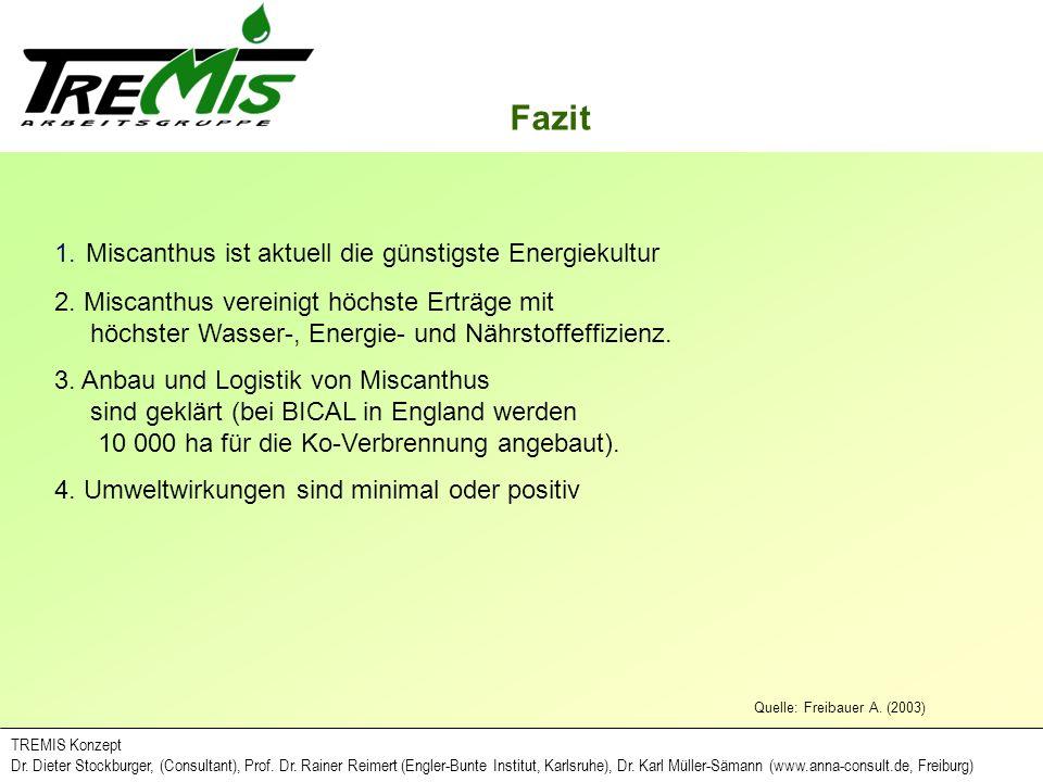 Fazit 1. Miscanthus ist aktuell die günstigste Energiekultur