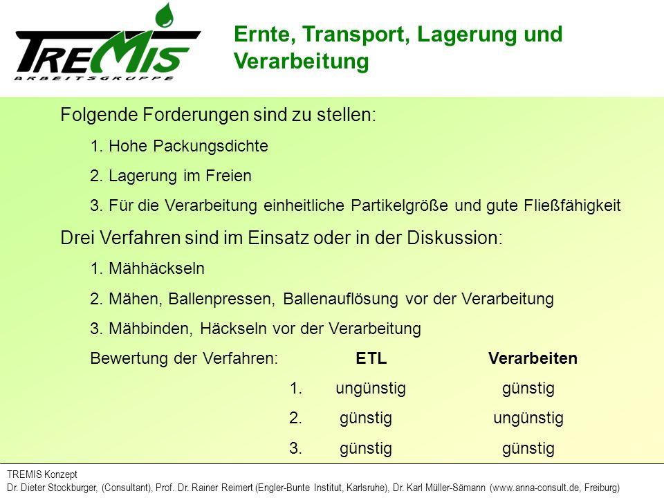 Ernte, Transport, Lagerung und Verarbeitung