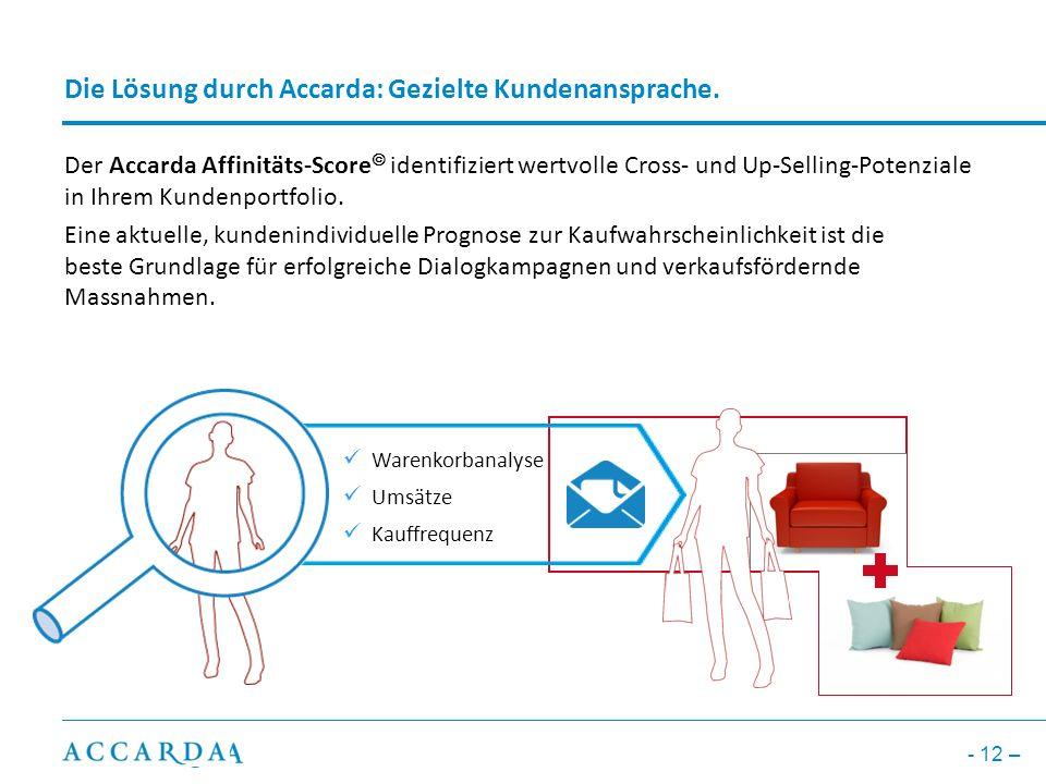 Die Lösung durch Accarda: Gezielte Kundenansprache.
