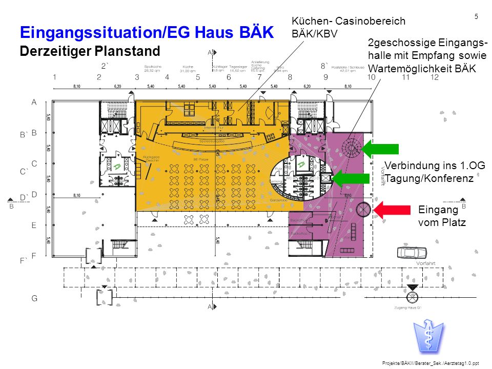 Eingangssituation/EG Haus BÄK
