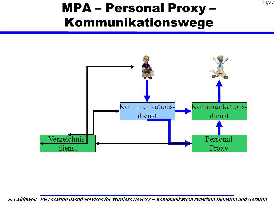 MPA – Personal Proxy – Kommunikationswege