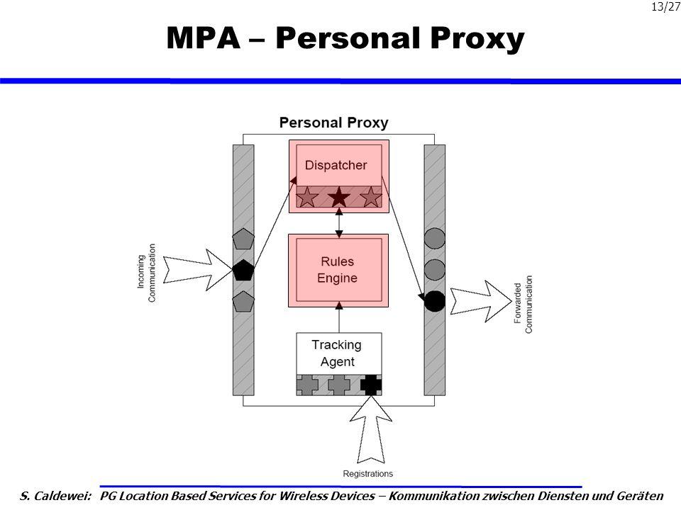 MPA – Personal Proxy