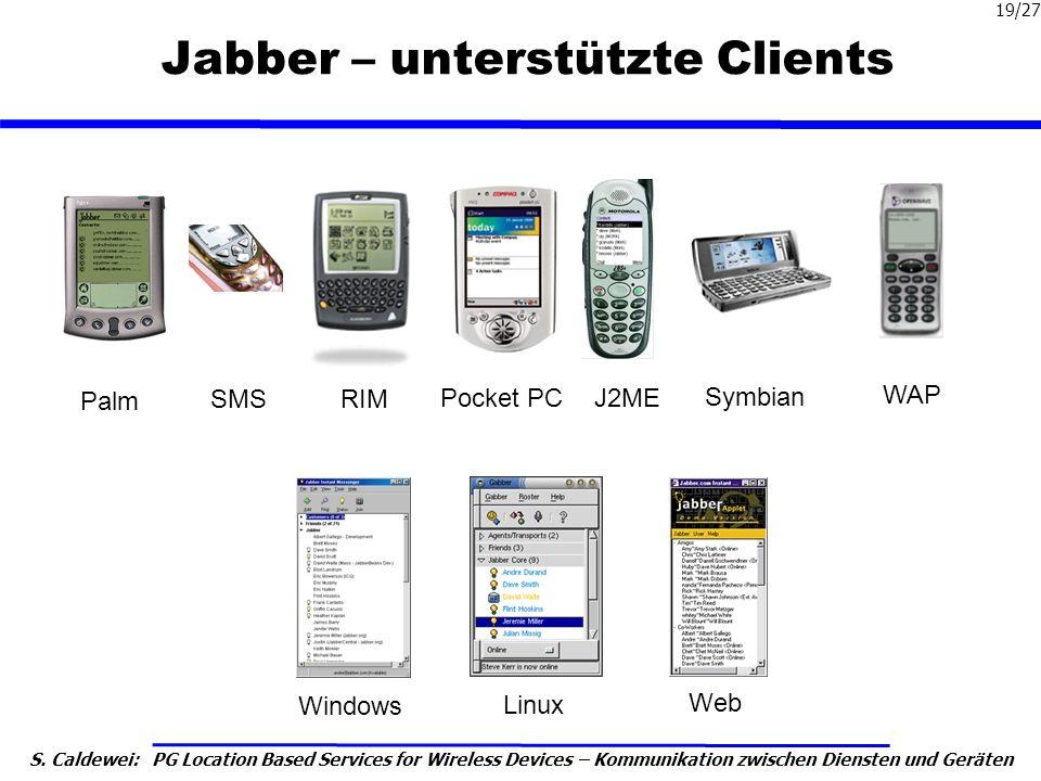 Jabber – unterstützte Clients