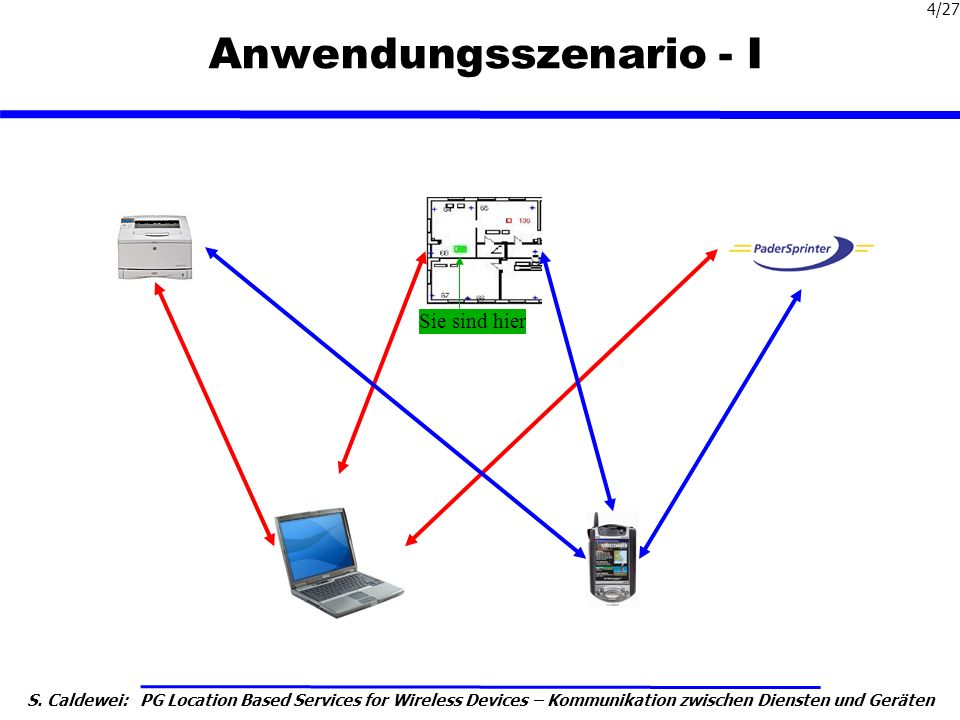 Anwendungsszenario - I