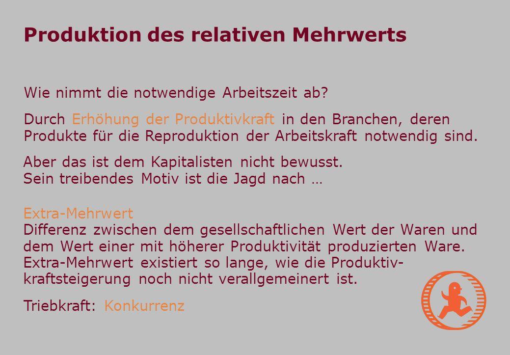 Produktion des relativen Mehrwerts