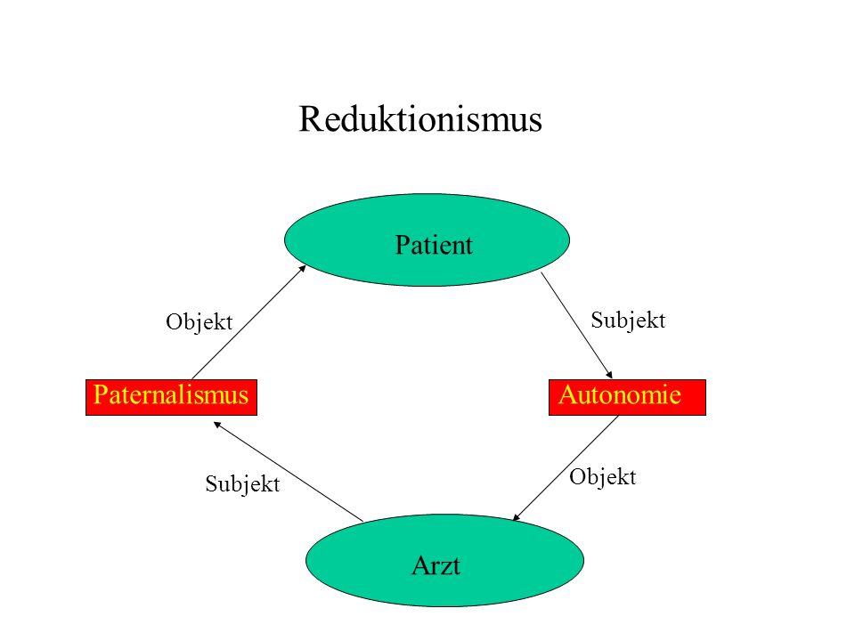 Reduktionismus Paternalismus Autonomie. Patient. Arzt. Subjekt.