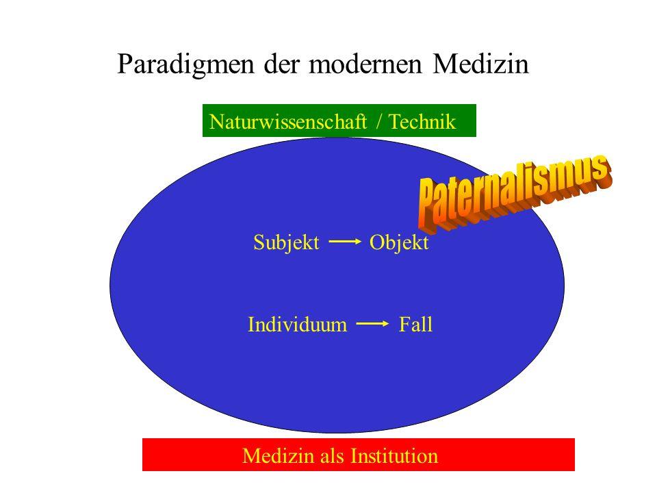 Paradigmen der modernen Medizin