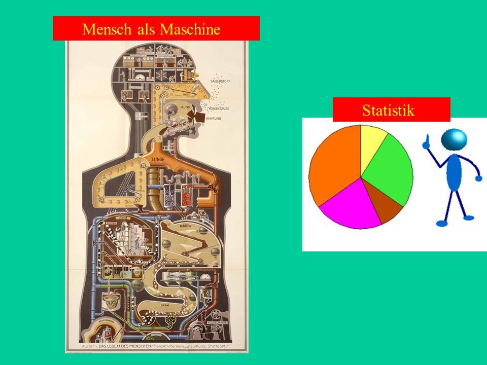 Mensch als Maschine Statistik