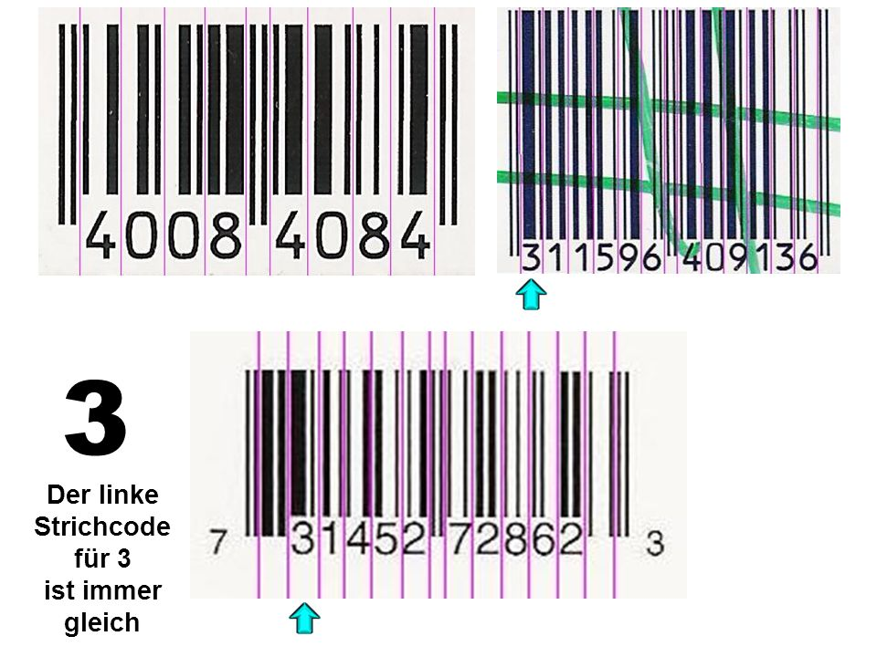 Der linke Strichcode für 3 ist immer gleich