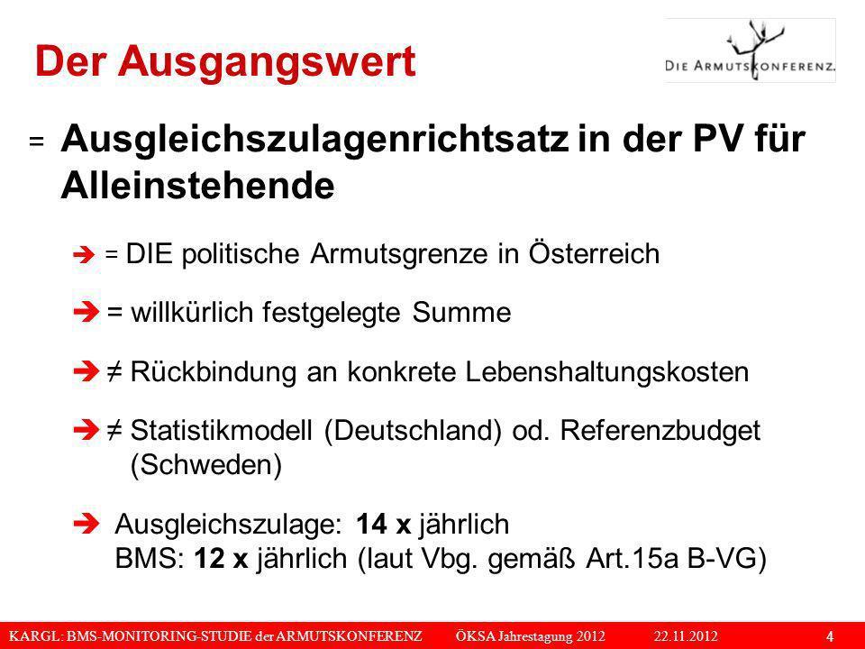 Der Ausgangswert = Ausgleichszulagenrichtsatz in der PV für Alleinstehende. = DIE politische Armutsgrenze in Österreich.