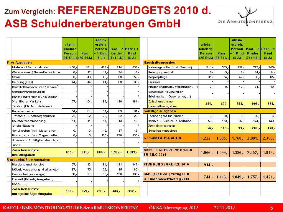 Zum Vergleich: REFERENZBUDGETS 2010 d. ASB Schuldnerberatungen GmbH