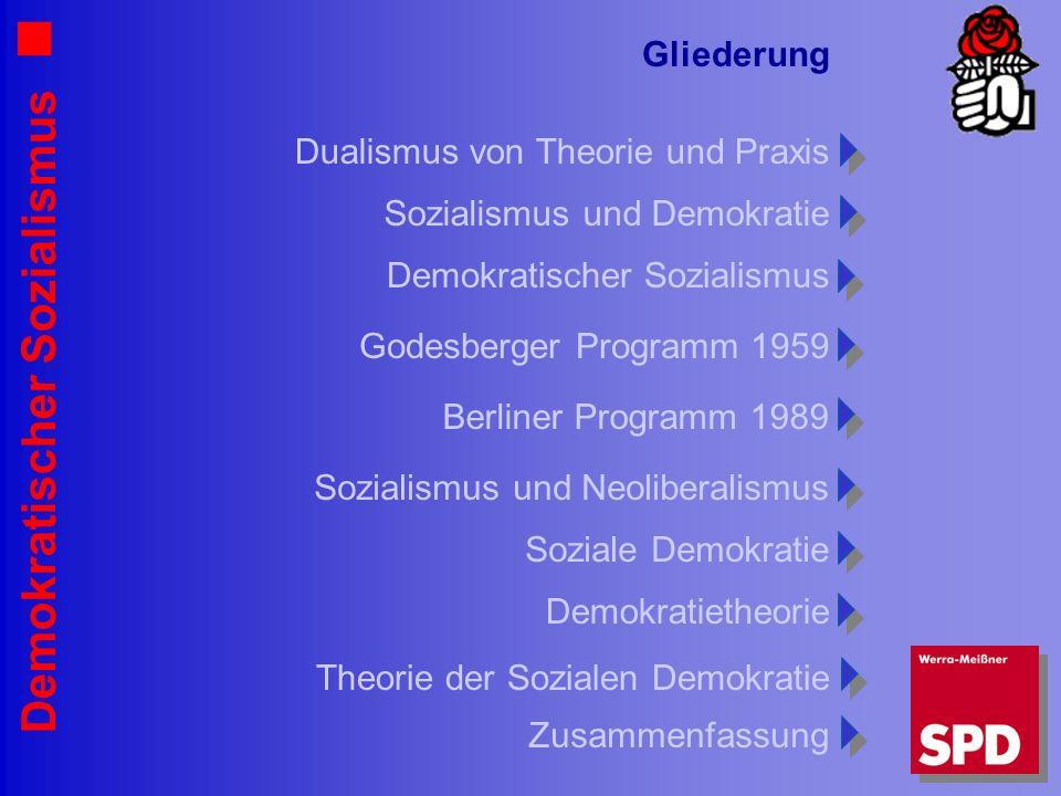 Gliederung Dualismus von Theorie und Praxis. Sozialismus und Demokratie. Demokratischer Sozialismus.