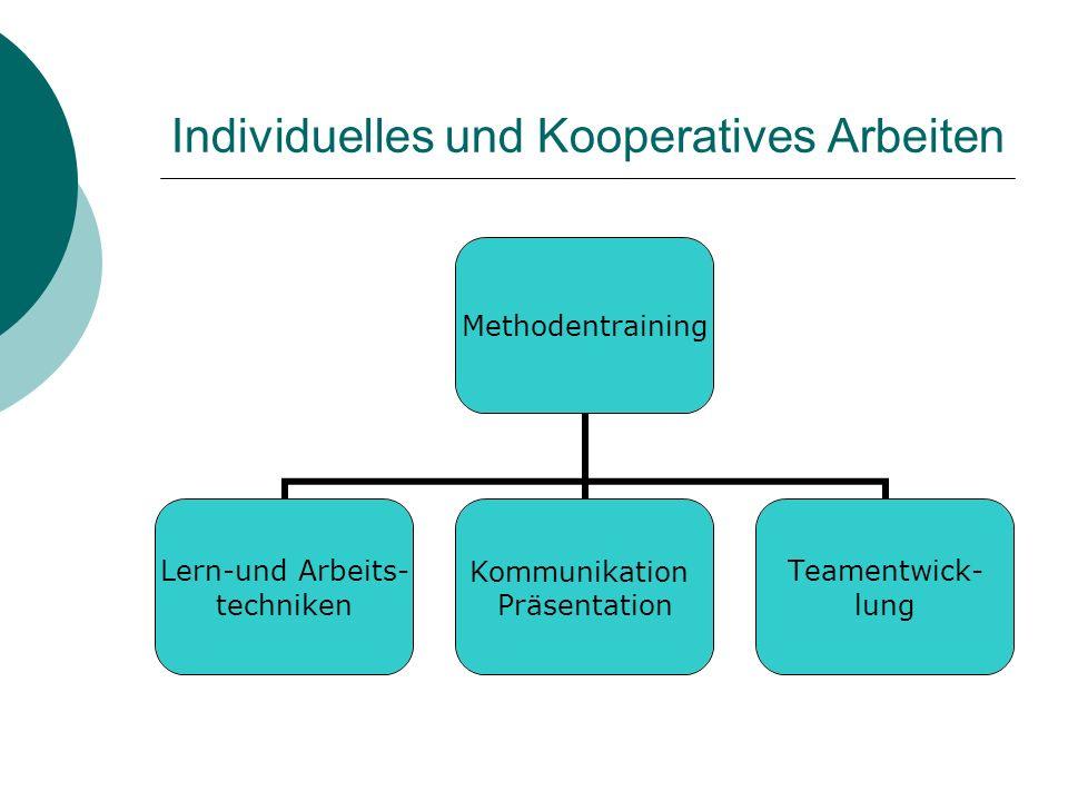 Individuelles und Kooperatives Arbeiten