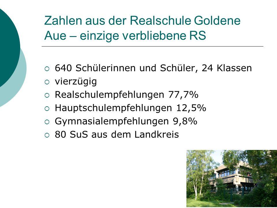 Zahlen aus der Realschule Goldene Aue – einzige verbliebene RS