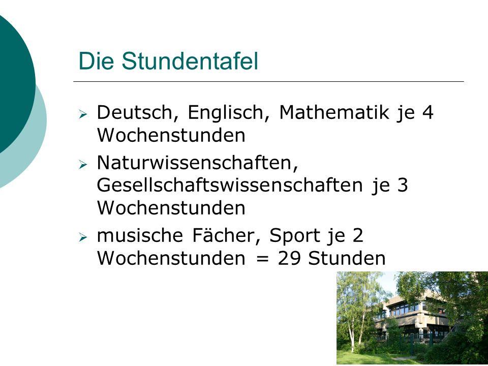 Die Stundentafel Deutsch, Englisch, Mathematik je 4 Wochenstunden