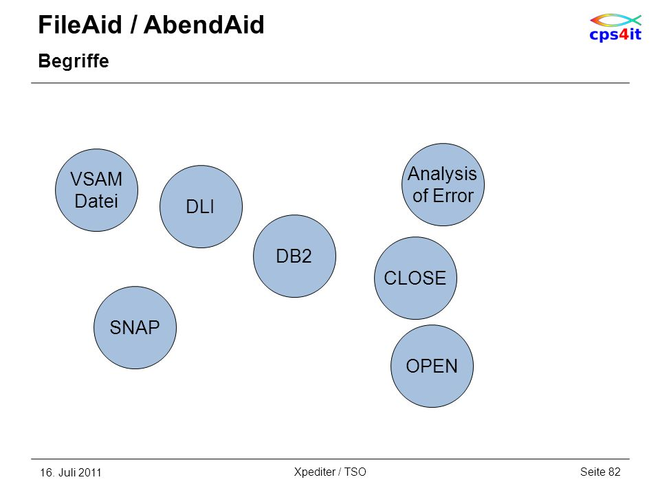 FileAid / AbendAid Begriffe Analysis of Error VSAM Datei DLI DB2 CLOSE
