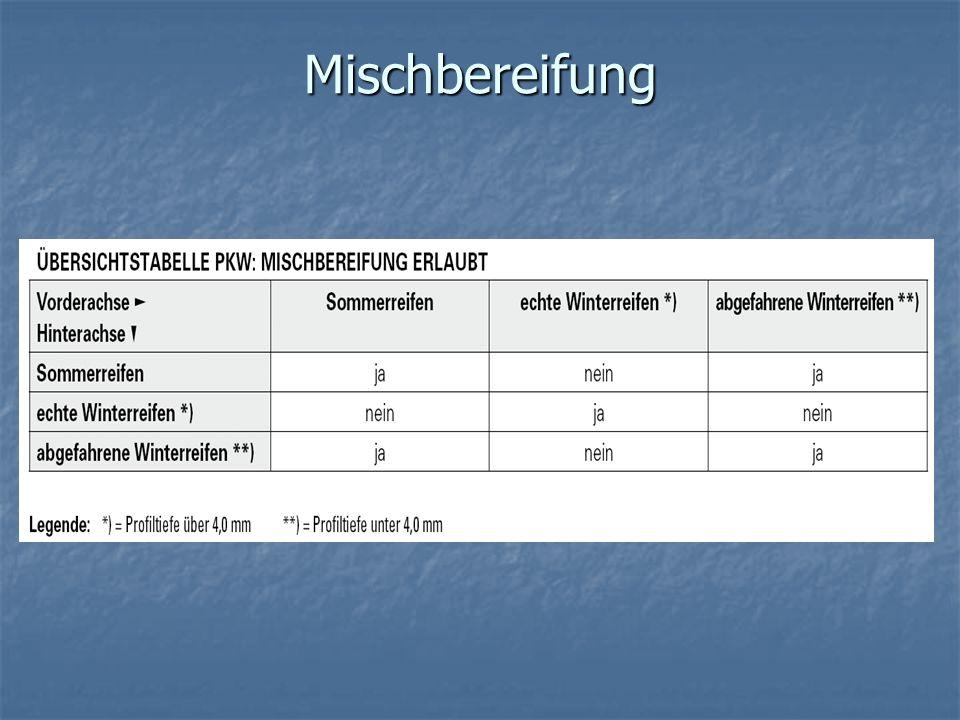 Mischbereifung