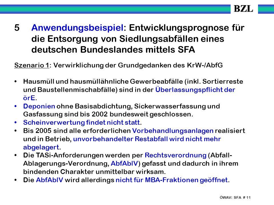 5 Anwendungsbeispiel: Entwicklungsprognose für die Entsorgung von Siedlungsabfällen eines deutschen Bundeslandes mittels SFA