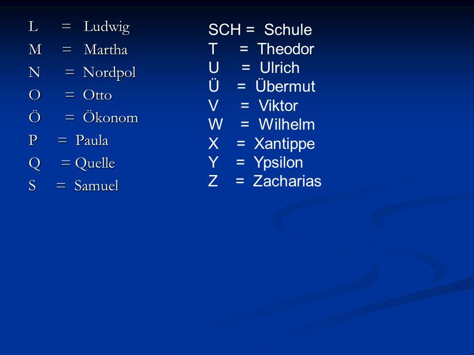 L = Ludwig M = Martha. N = Nordpol. O = Otto. Ö = Ökonom. P = Paula.