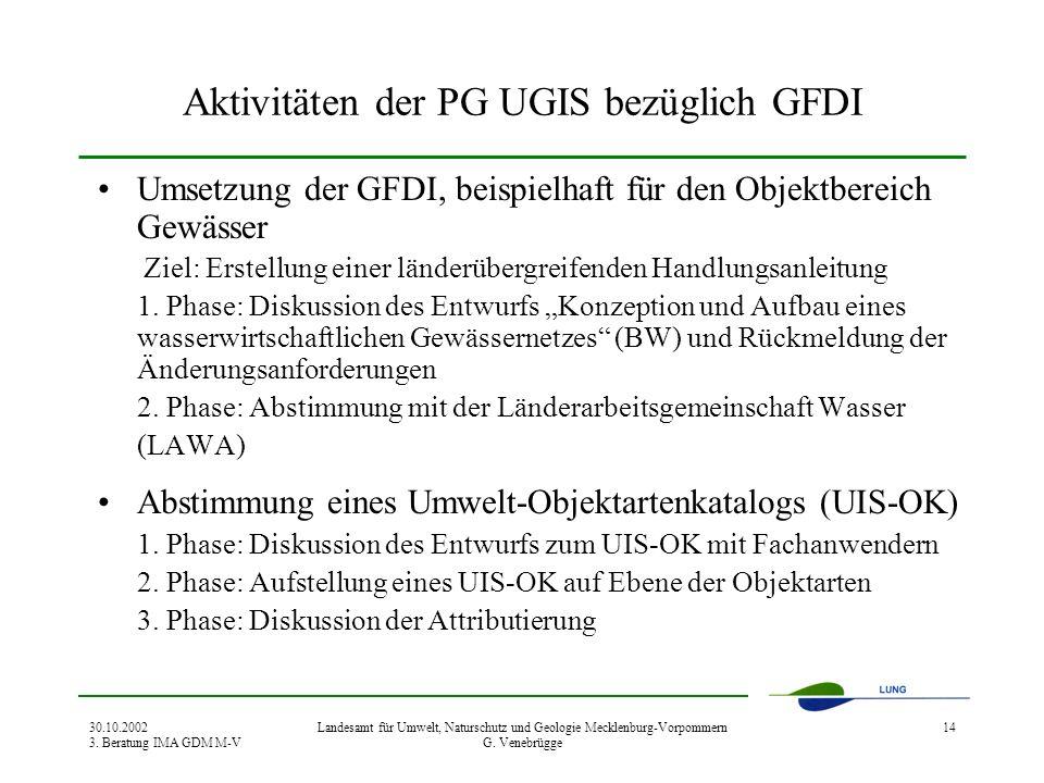 Aktivitäten der PG UGIS bezüglich GFDI