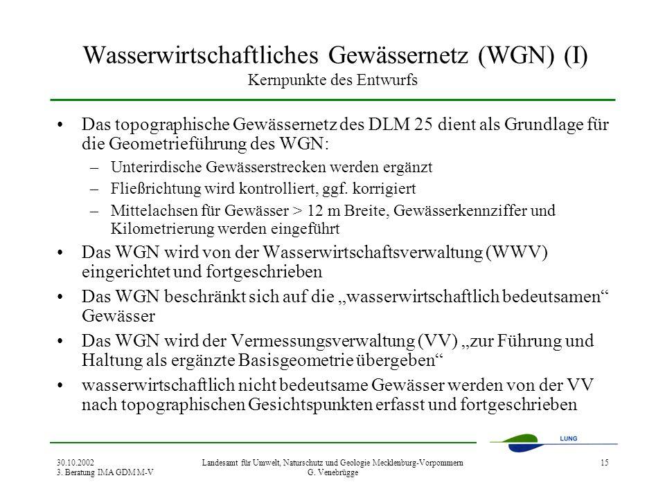 Wasserwirtschaftliches Gewässernetz (WGN) (I) Kernpunkte des Entwurfs