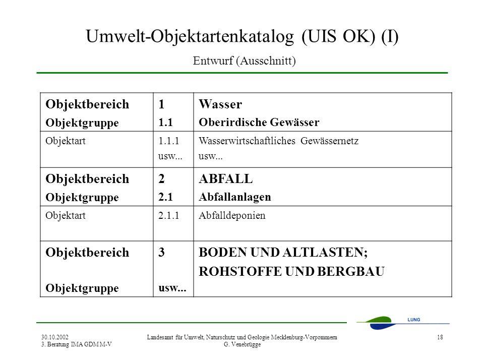 Umwelt-Objektartenkatalog (UIS OK) (I) Entwurf (Ausschnitt)