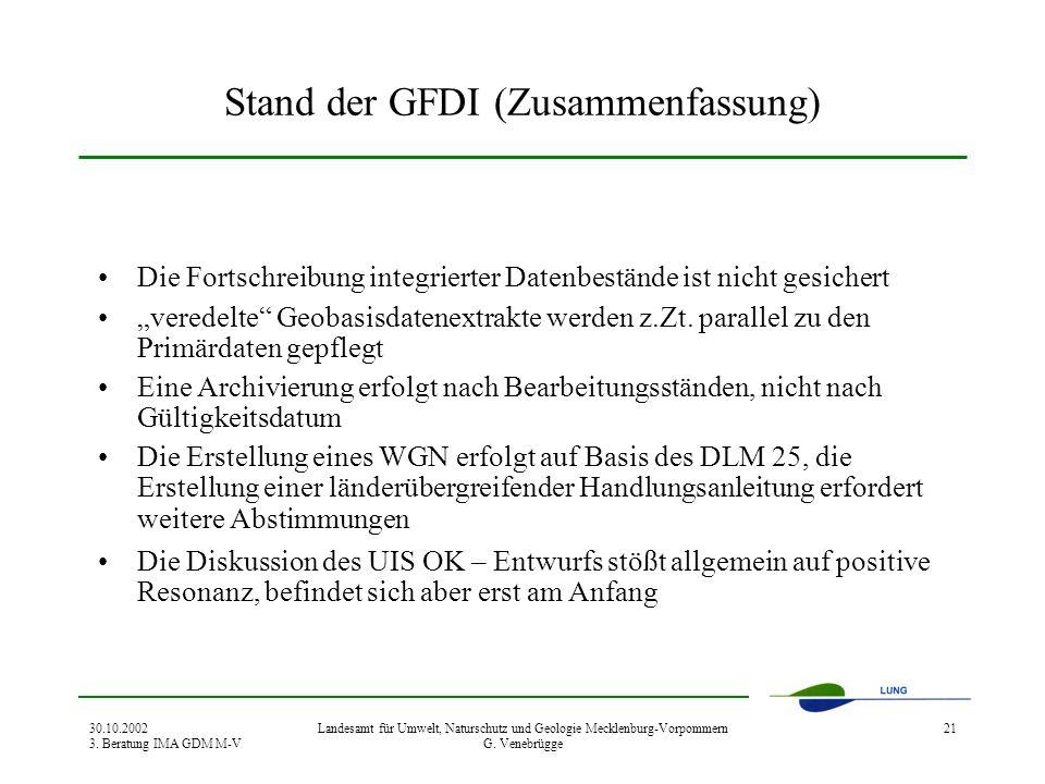 Stand der GFDI (Zusammenfassung)