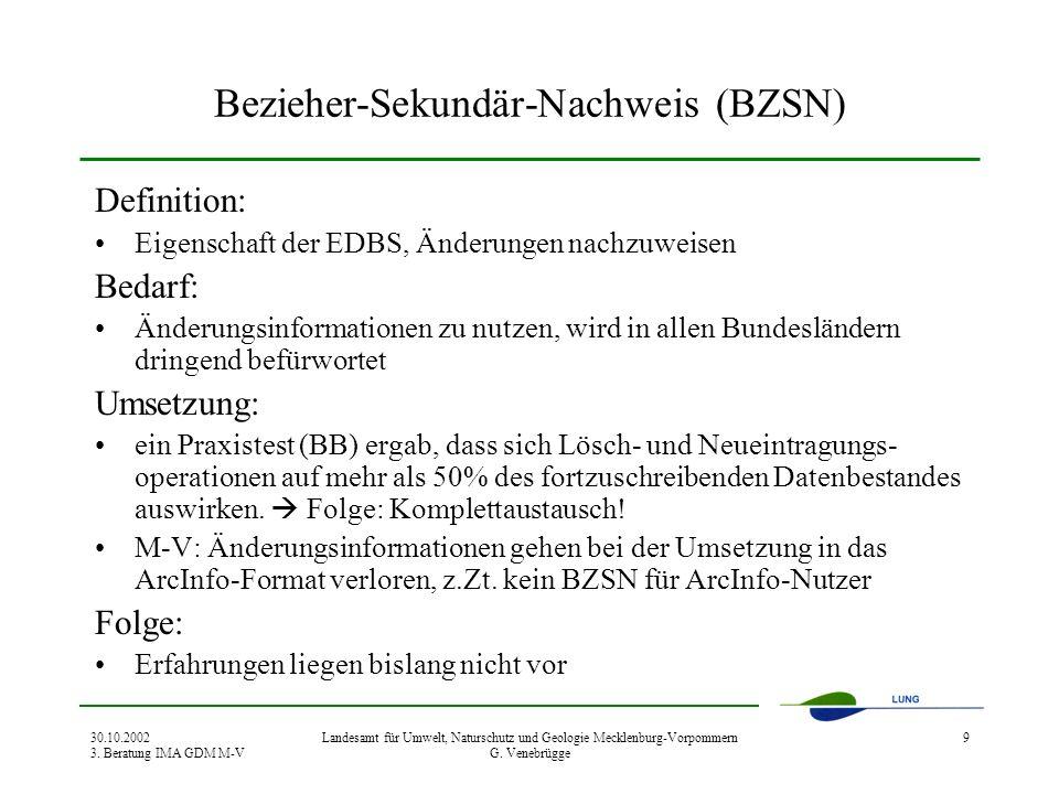 Bezieher-Sekundär-Nachweis (BZSN)