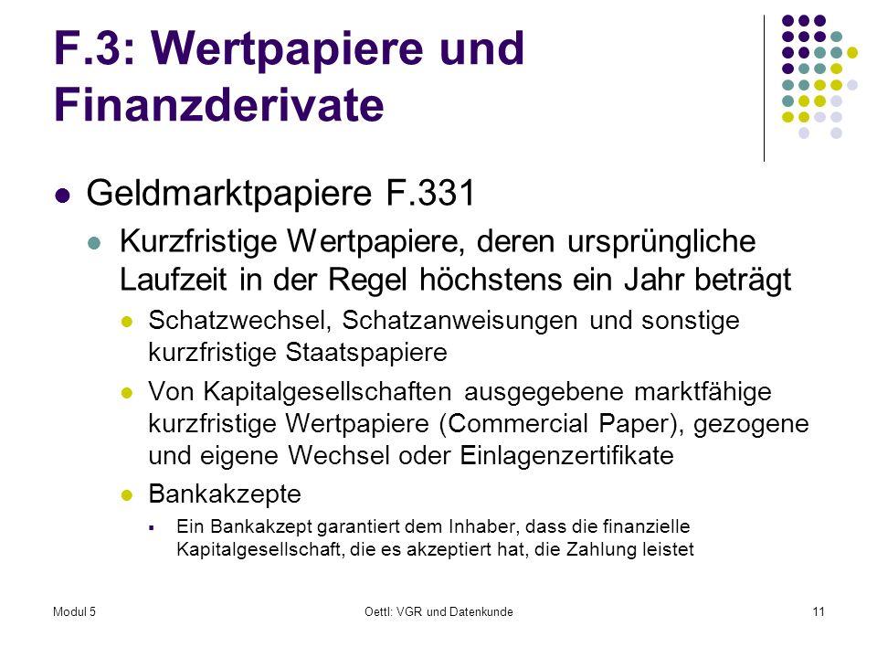 F.3: Wertpapiere und Finanzderivate