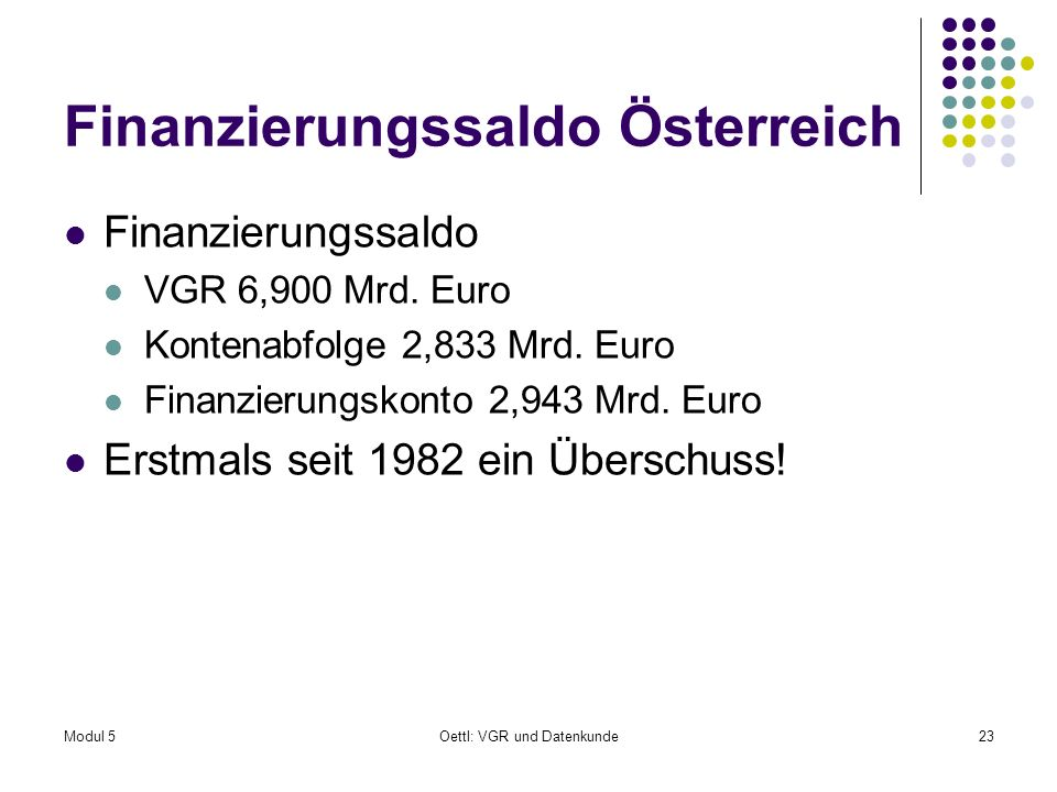 Finanzierungssaldo Österreich