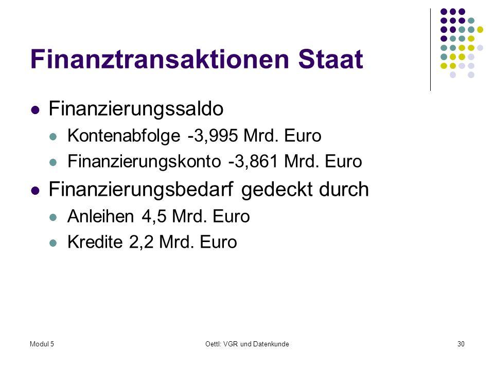 Finanztransaktionen Staat