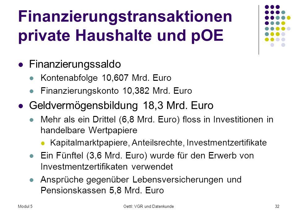 Finanzierungstransaktionen private Haushalte und pOE