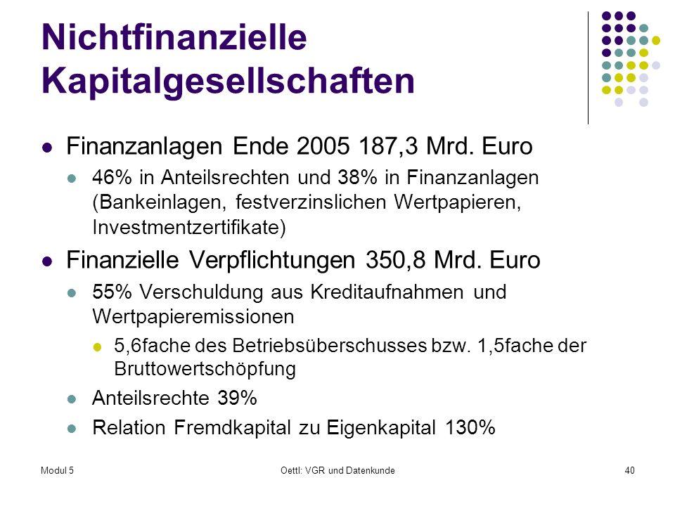 Nichtfinanzielle Kapitalgesellschaften