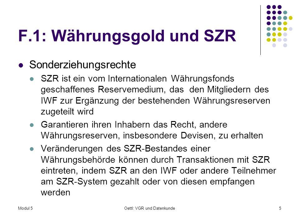 F.1: Währungsgold und SZR