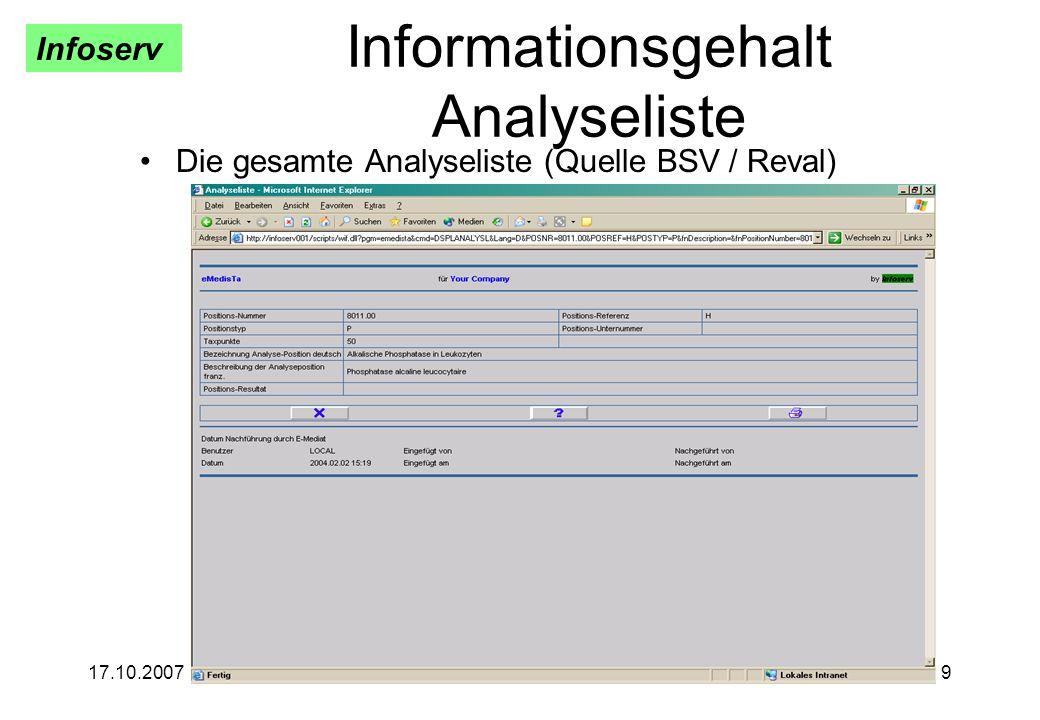 Informationsgehalt Analyseliste