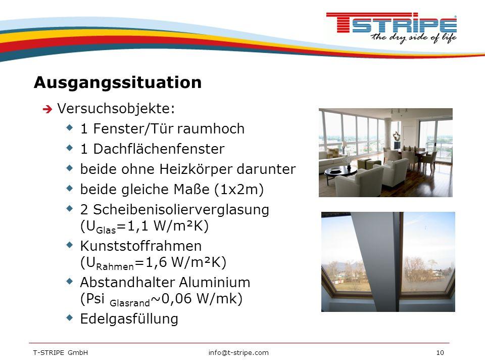 Ausgangssituation Versuchsobjekte: 1 Fenster/Tür raumhoch