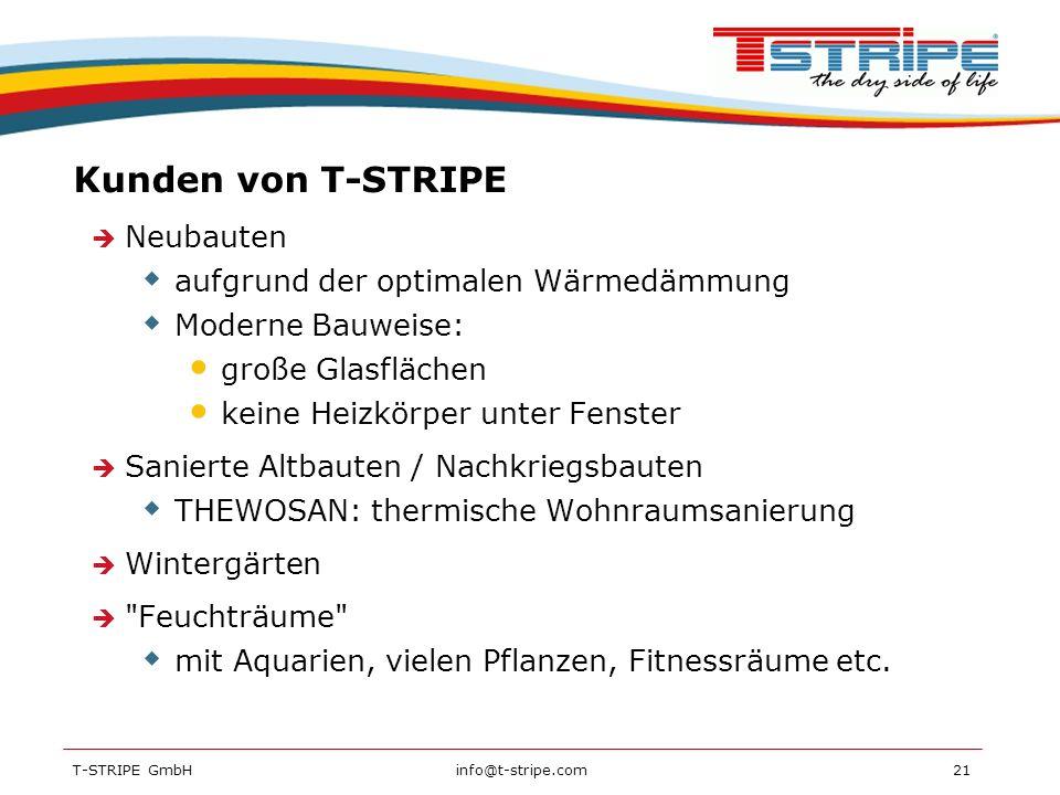 Kunden von T-STRIPE Neubauten aufgrund der optimalen Wärmedämmung