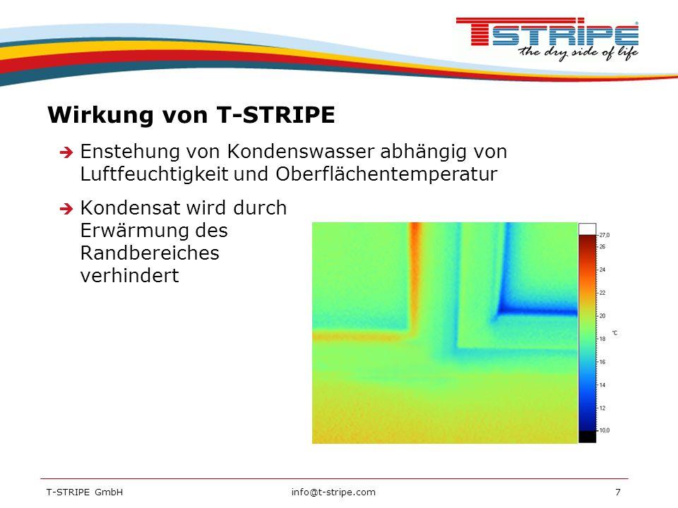 Wirkung von T-STRIPE Enstehung von Kondenswasser abhängig von Luftfeuchtigkeit und Oberflächentemperatur.