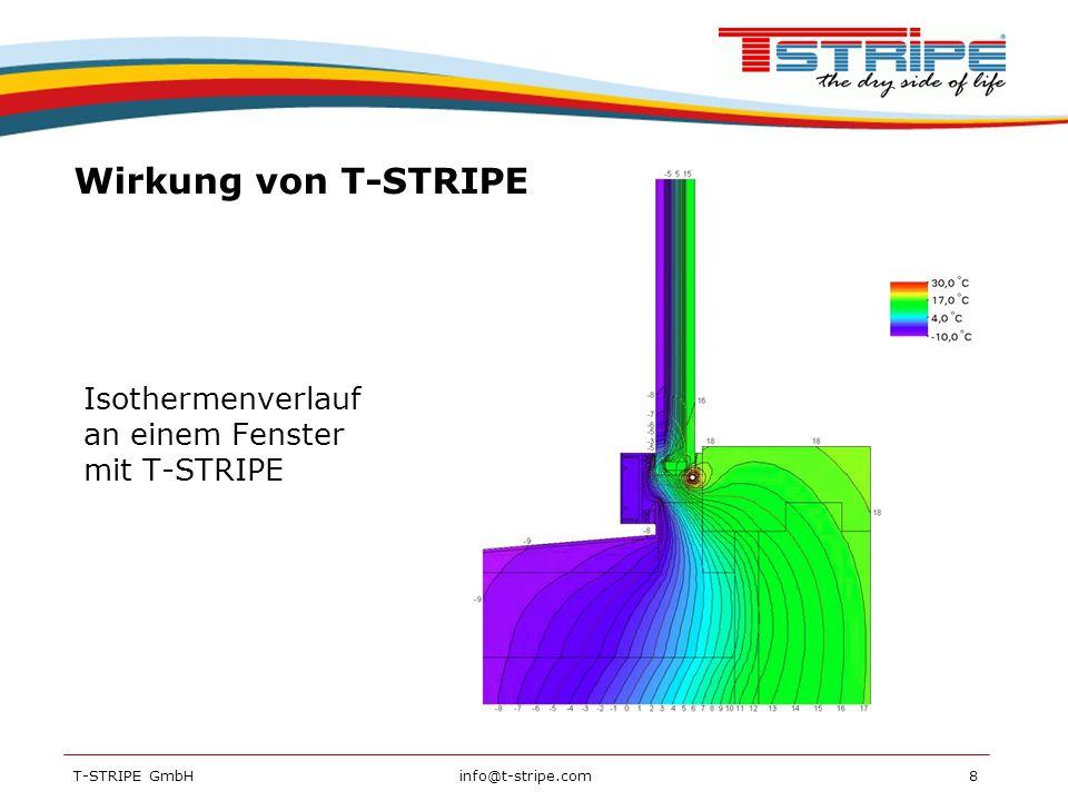 Wirkung von T-STRIPE Isothermenverlauf an einem Fenster mit T-STRIPE