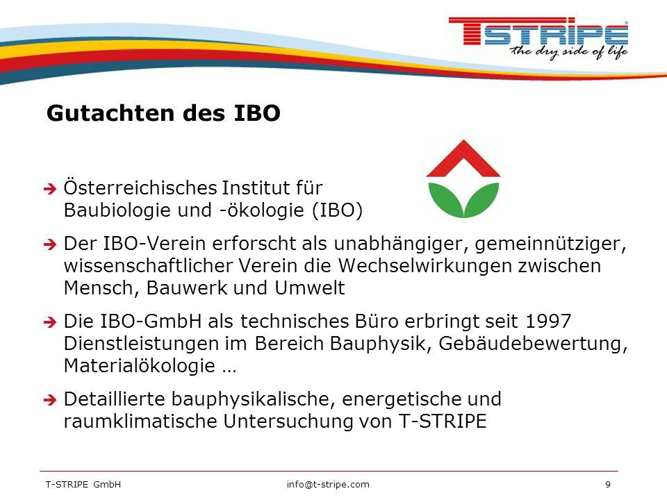 Gutachten des IBO Österreichisches Institut für Baubiologie und -ökologie (IBO)