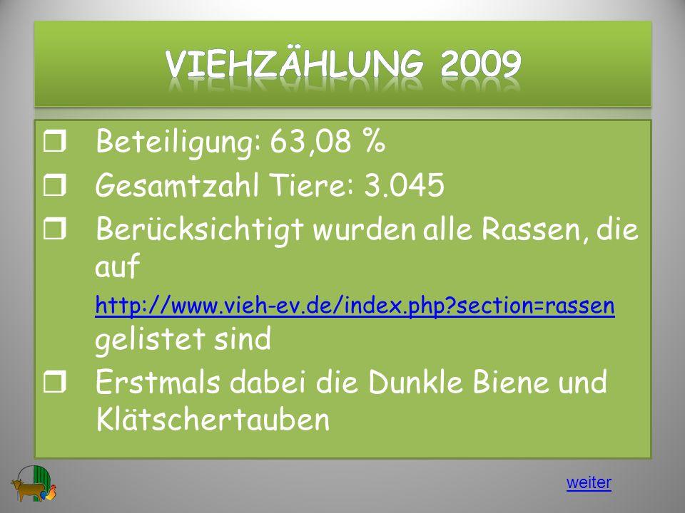VIEHzählung 2009 Beteiligung: 63,08 % Gesamtzahl Tiere: 3.045
